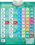 Озвученный плакат «Говорящая таблица умножения»